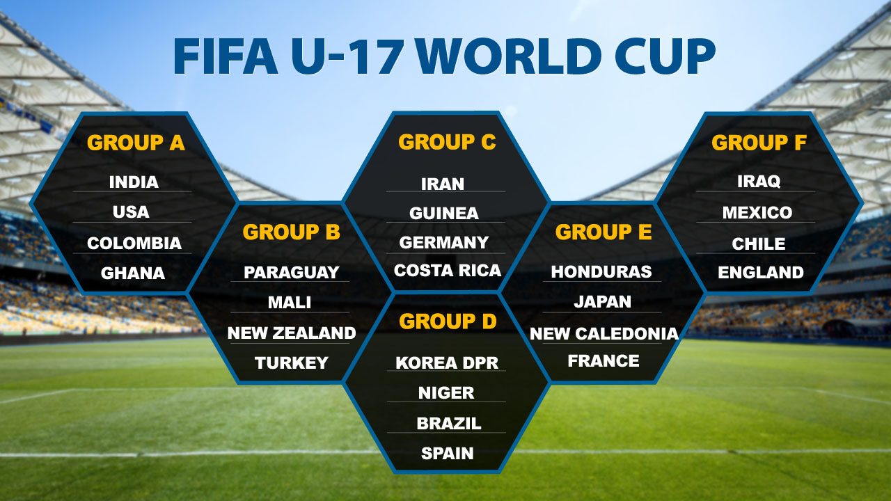 FIFA U17 World Cup groups. Courtesy: FirstPost