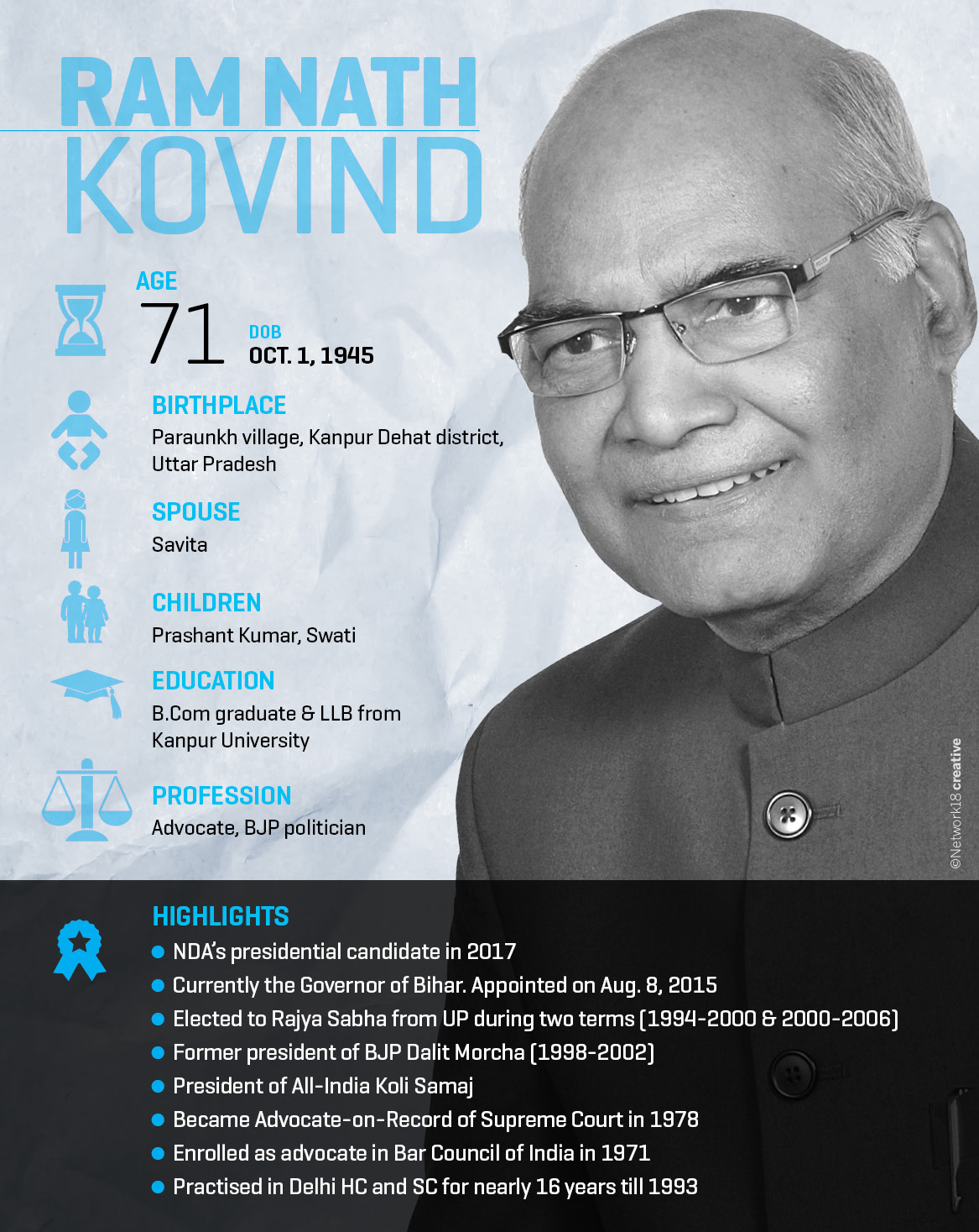 Here's all you need to know aboutRam Nath Kovind, theruling alliance'sPresidential candidate.