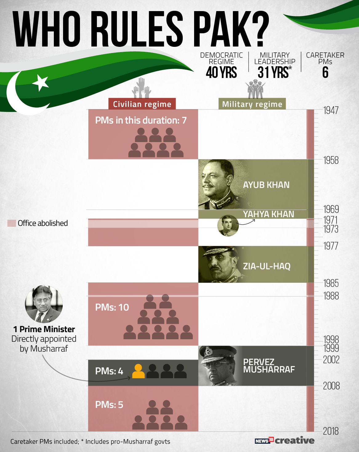 Pakistan Election Results 2018 Highlights: Pakistan election