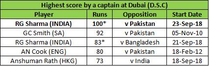 yesterday india pakistan match scoreboard