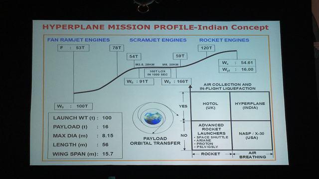 Kalpana Chawla Space Policy Dialogue 2019 Day 2 highlights