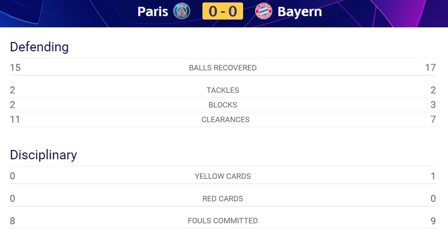Bayern Munich Vs Psg Highlights Uefa Champions League 2020 Final Bayern Win 6th European Crown