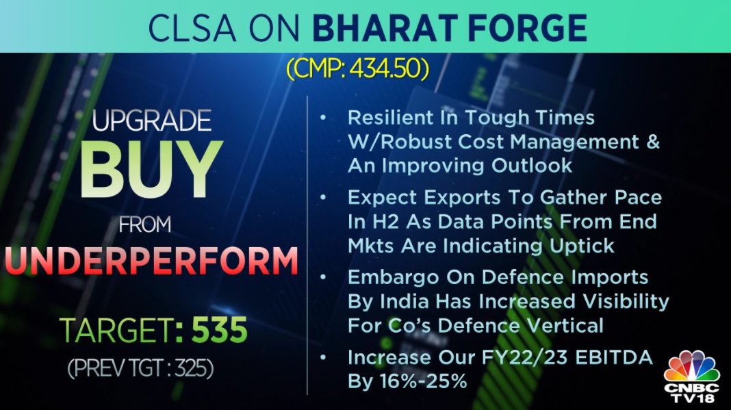 Stock Market Highlights Sensex Nifty End Lower Due To Pharma Bank Stocks Tata Motors L T Top Gainers Cnbctv18 Com