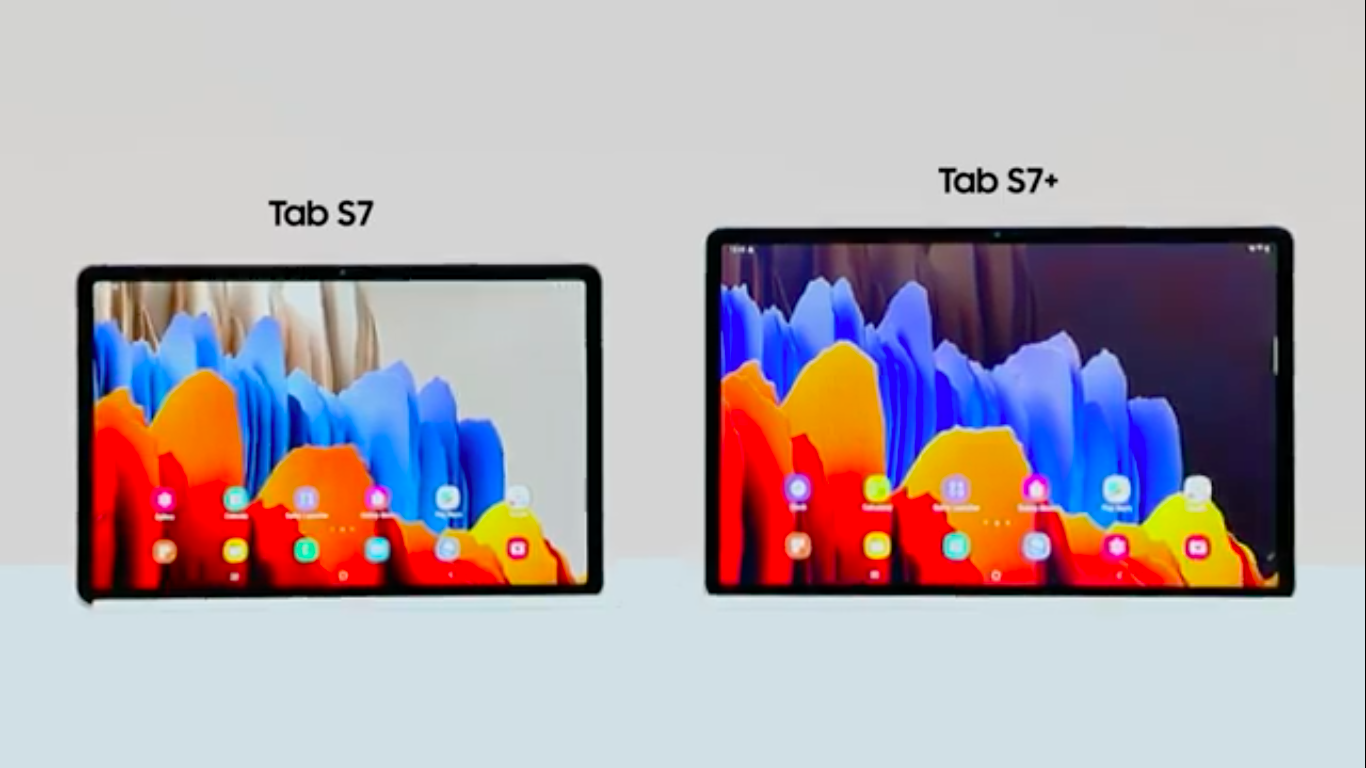 Samsung Galaxy Unpacked 2020 Launch Event Highlights Galaxy Note 20 Tab S7 Series Sale Starts 21 August In Select Markets Technology News Firstpost