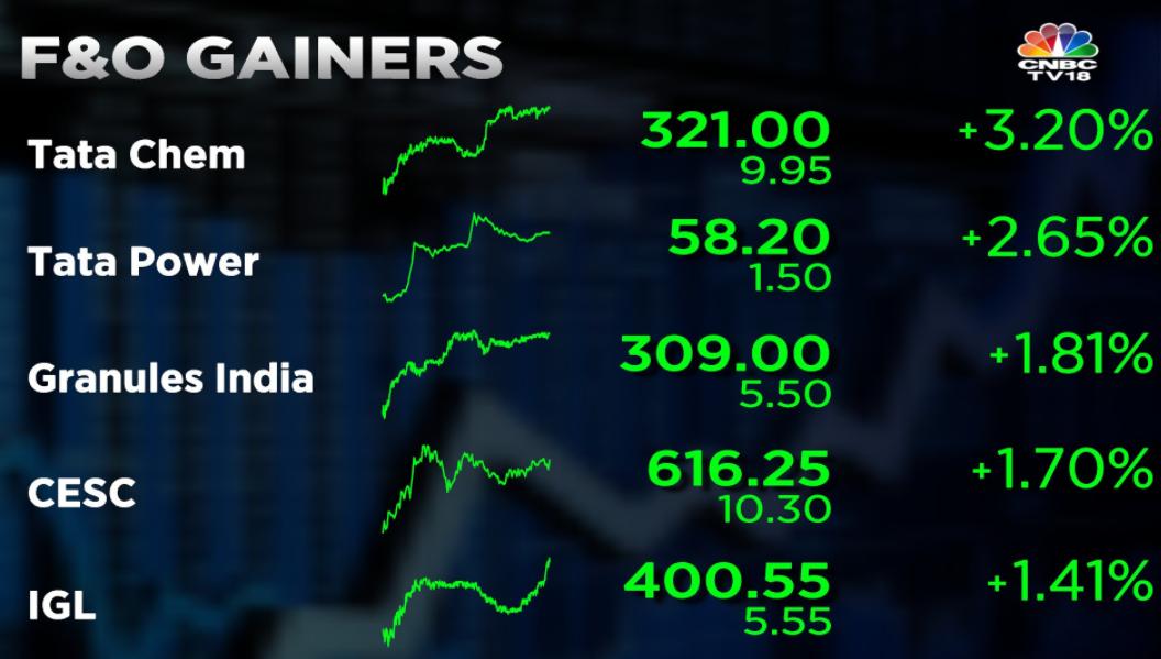 Stock Market Highlights Sensex Nifty End Lower Over 1 Broader Market Outperforms Ntpc Top Gainer Cnbctv18 Com