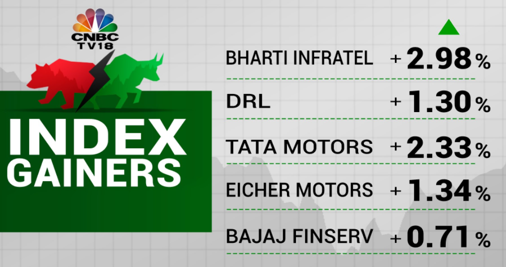 Stock Market Highlights: Sensex, Nifty end in green post recovery in banking stocks; Bharti Infratel ends nearly 6% higher