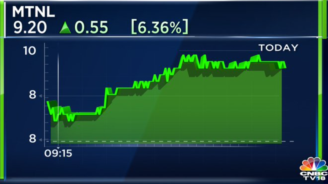 Stock Market Highlights: Market gives up six days of gains to end 2.5% lower; Nifty Bank slips most, over 3%