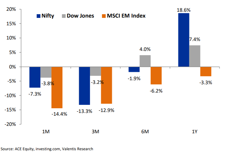 Stock Market Highlights: Sensex, Nifty end with minor cuts; pharma, auto stocks rally; midcaps outperform