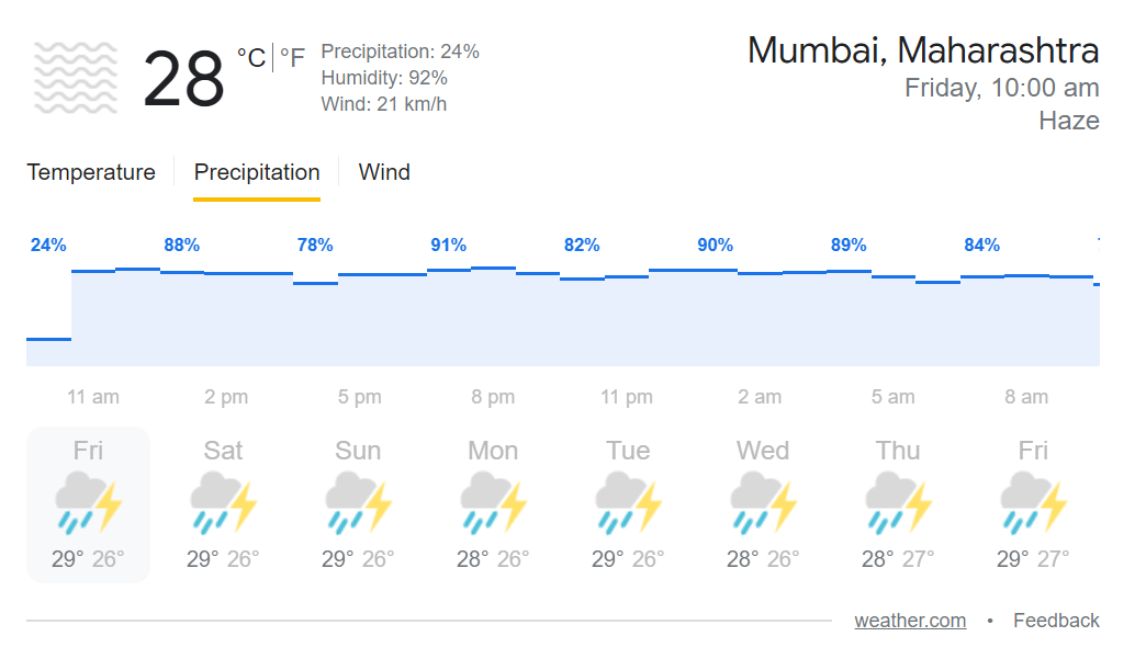 Mumbai Rains Highlights: Train services resume; NDRF moves 3 teams from Pune