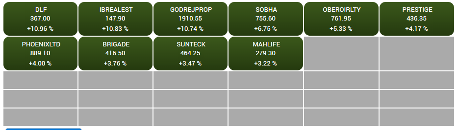 Stock Market Highlights: Sensex ends volatile session 78 points lower, Nifty slips below 17,550