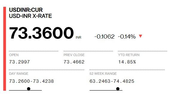 Market Live: Nifty hovers around 10100, Sensex up 200 pts; pharma, PSU bank stocks up 4% - sensex, pharma, nifty, market, hovers, around, 10100
