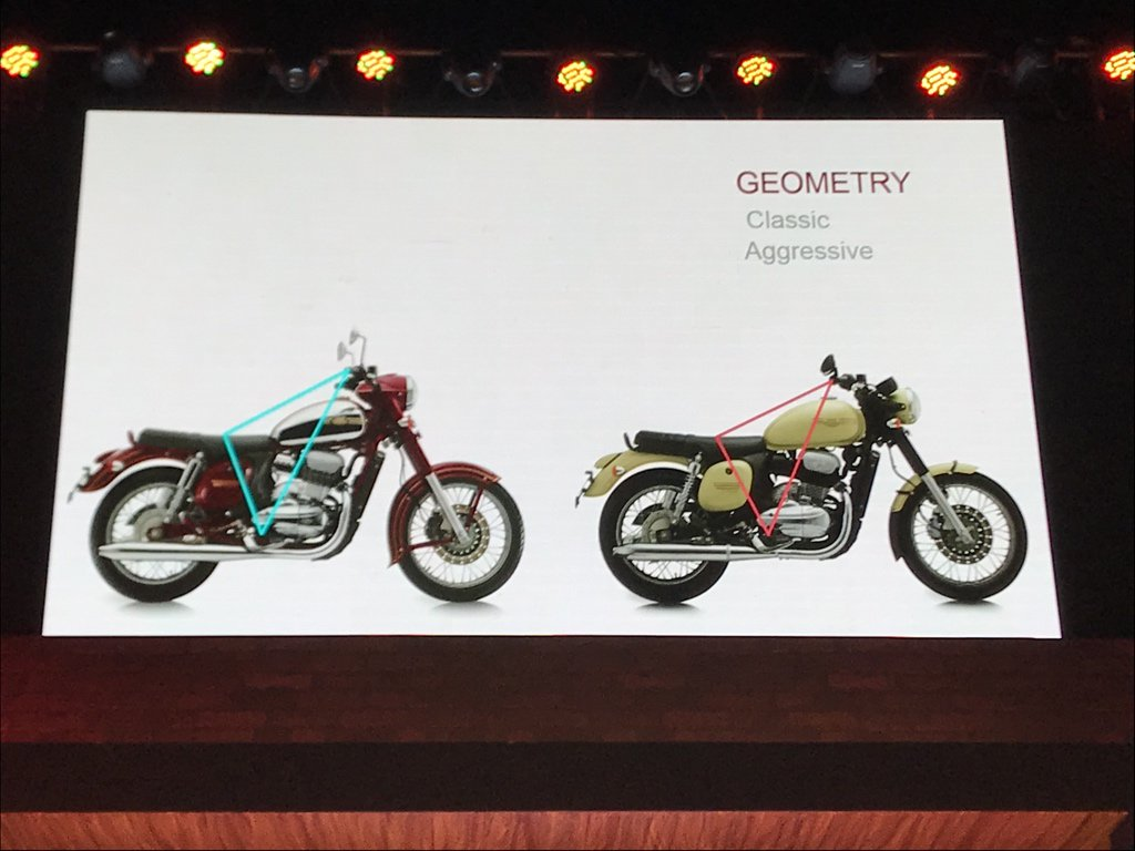 <p>The new bikes will carry the original jawa&nbsp;virtues of&nbsp;good handling, nimbleness and agility</p>