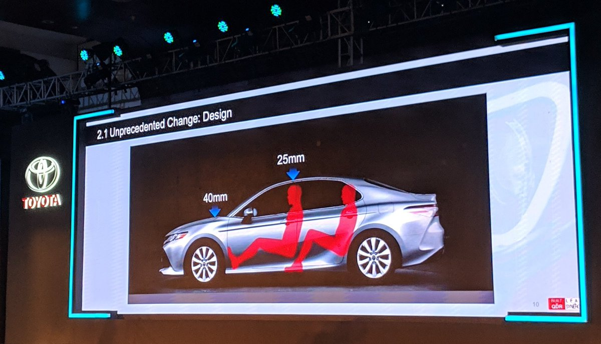 <p>The move to the TNGA (Toyota New Global Architecture) platform allowed the designers and engineers the freedom to lower the centre of gravity, dropping height of the car as well.&nbsp;</p>