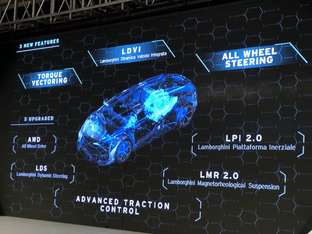 <p>The Lamborghini HuracanEvo handles better n ever before. All 5 systems r improved. LDVI is considered magic &mdash; turning unskilled drivers into driving gods. Reads what&rsquo;s happening by IMU &amp;&nbsp; uses torque vectoring and individual wheel braking to predict and offer the impossible</p>