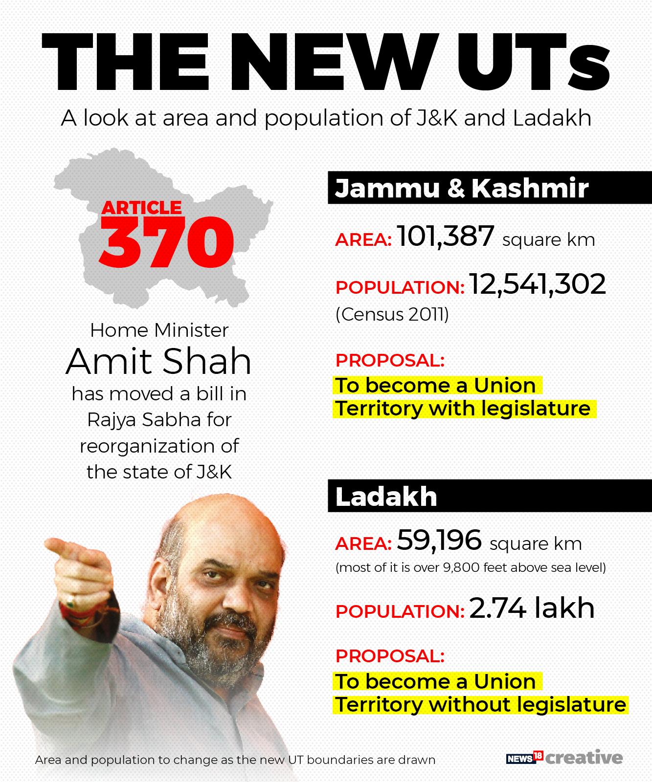 GRAPHICS: New Union Territories## GRAPHICS: New Union Territories