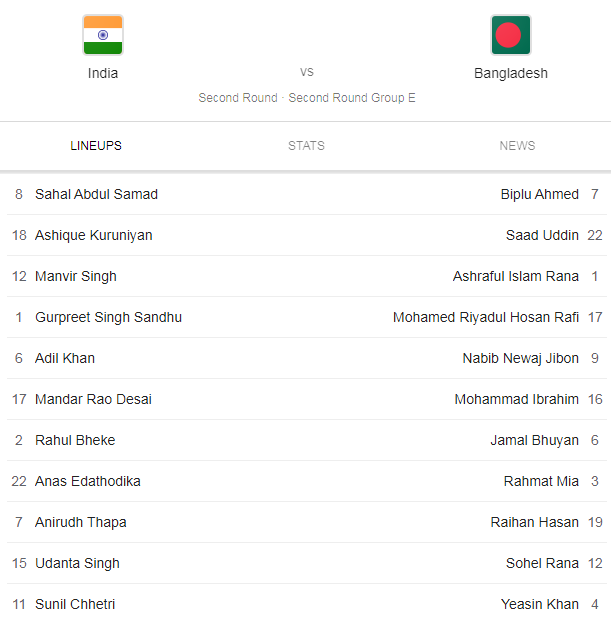 India vs Bangladesh, Highlights, FIFA 2022 World Cup Qualifier: Blue Tigers come away with one point after disappointing draw
