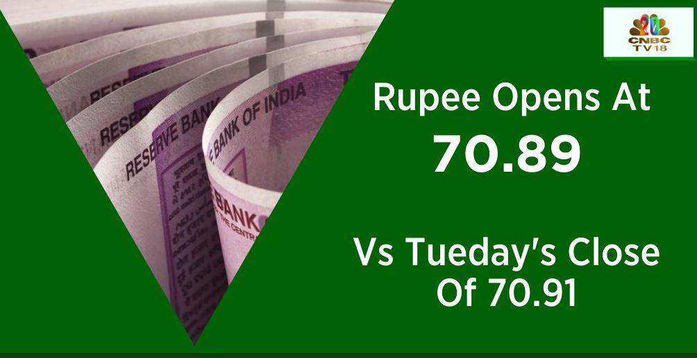 Rupee opens higher versus yesterday's close## Rupee opens higher versus yesterday's close