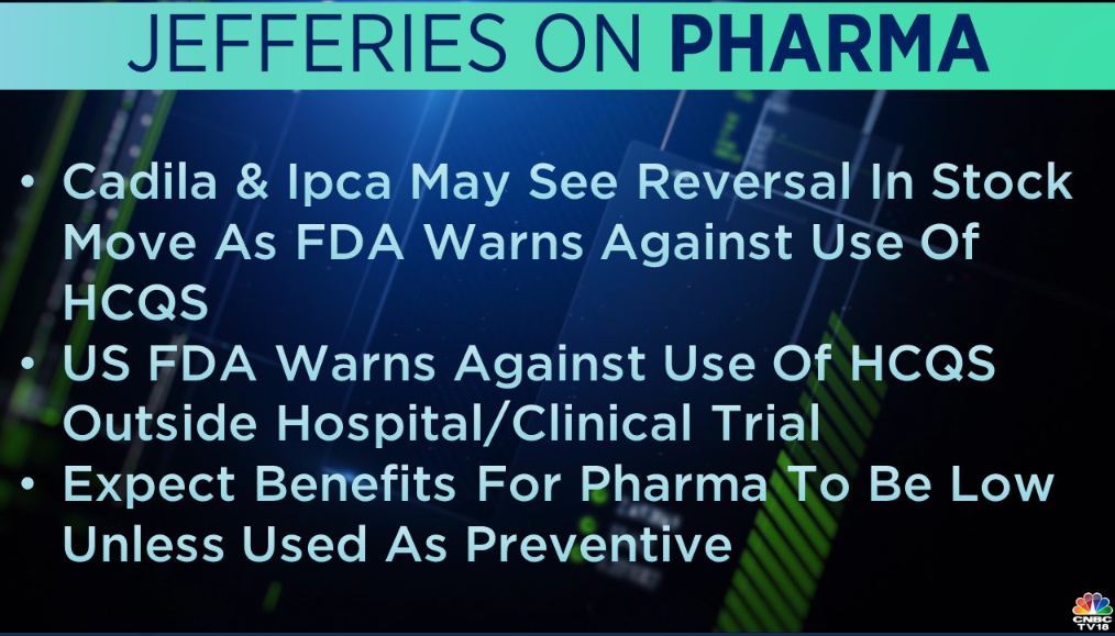 Jefferies says Cadila & Ipca may see reversal in stock move as FDA warns against the use of HCQS## Jefferies says Cadila & Ipca may see reversal in stock move as FDA warns against the use of HCQS