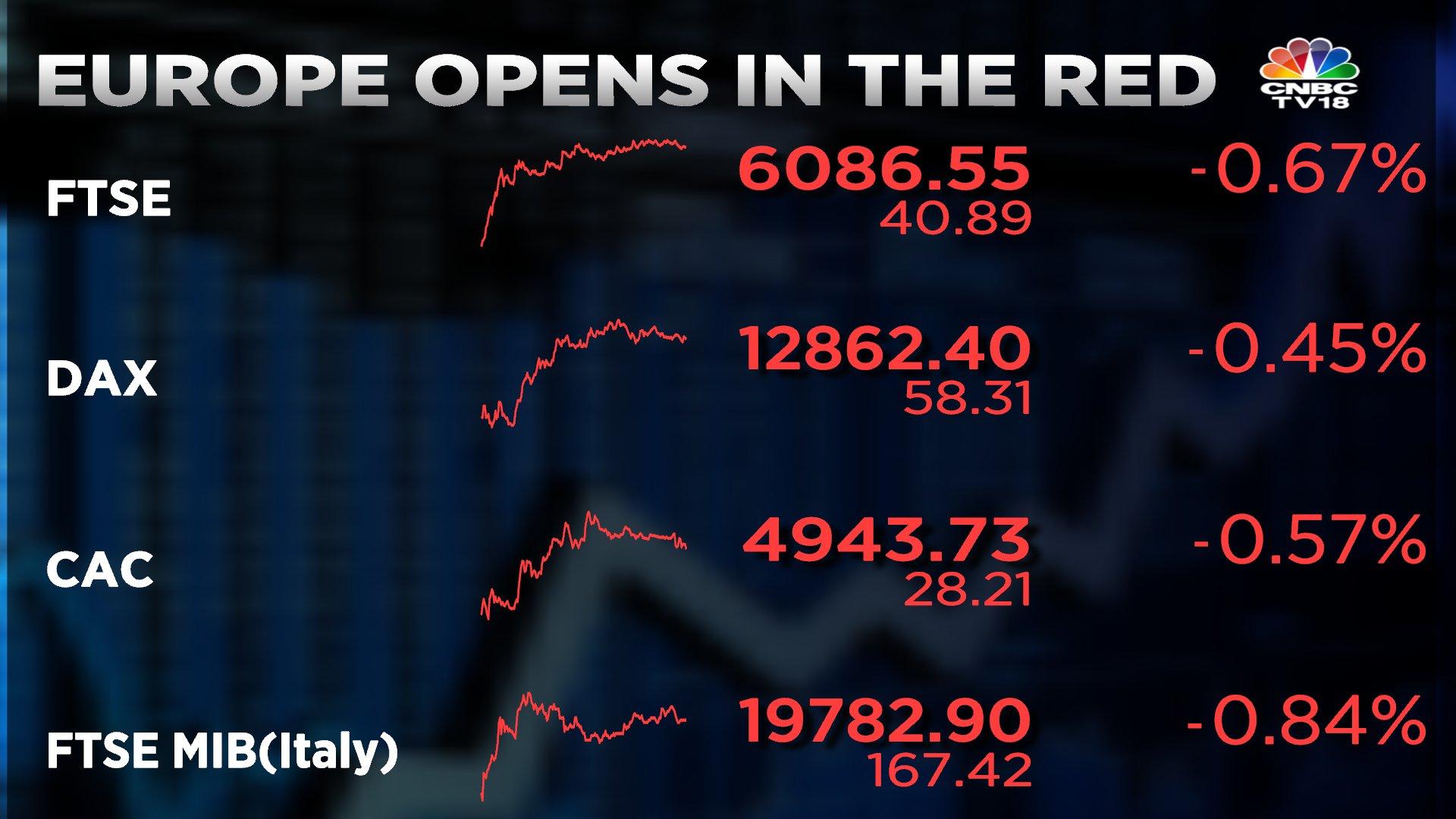 Market Update  | European markets edge lower in early trade.