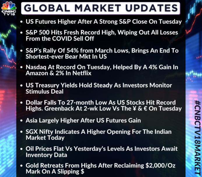 Here are a few global cues ahead of today's trade
